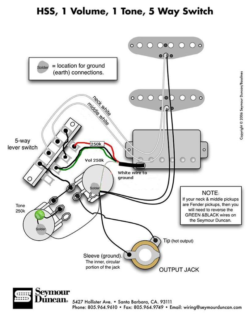 strat pickup wiring diagram Collection-Strat Wiring Diagrams Diagram Fender Hss Could You Check This And Random 2 6-b