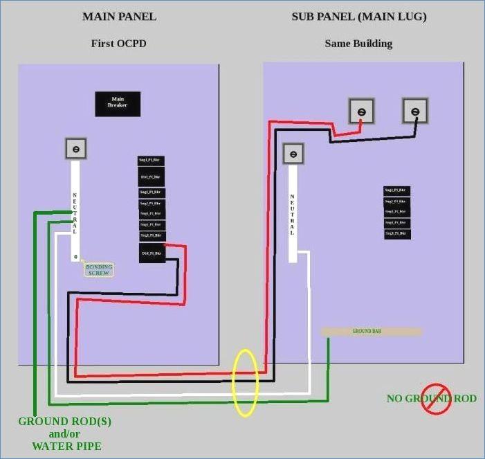 Structured Wiring Diagram Download