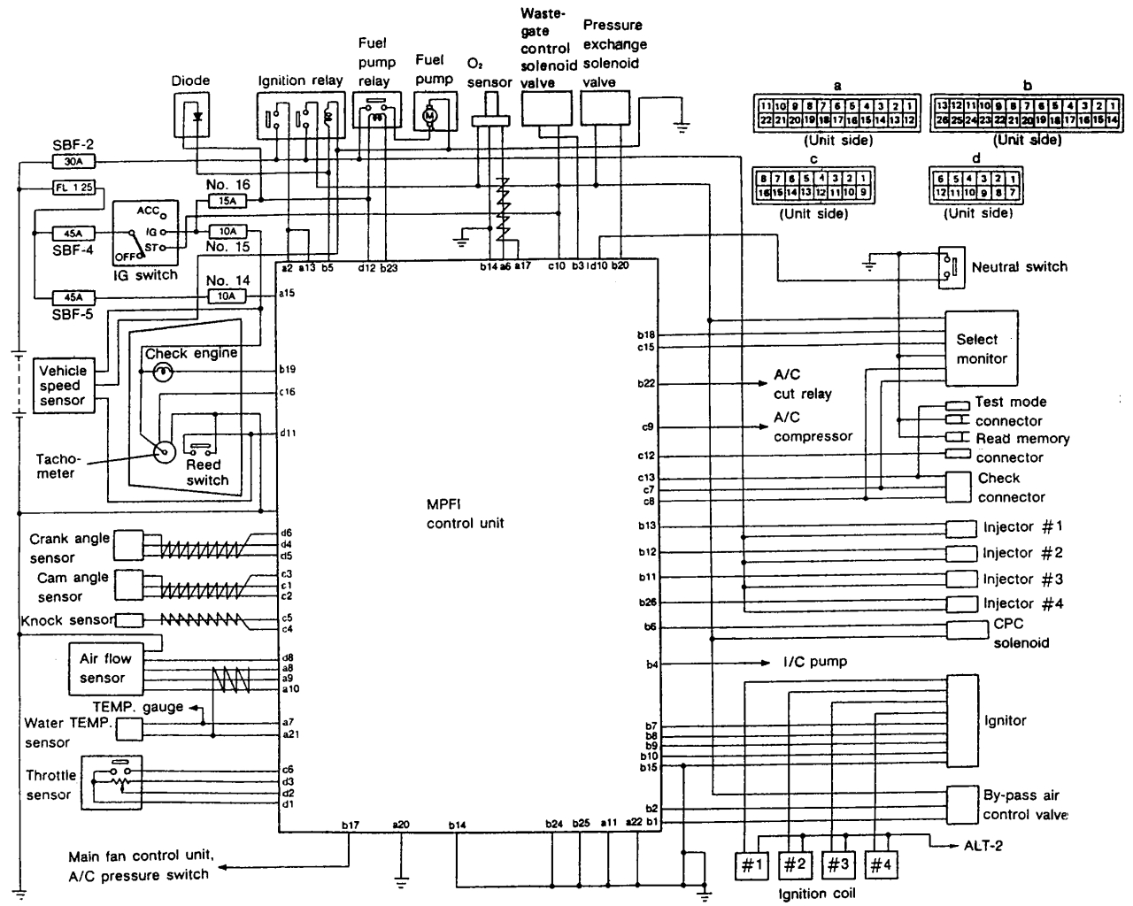 2005 subaru forester wiring diagram