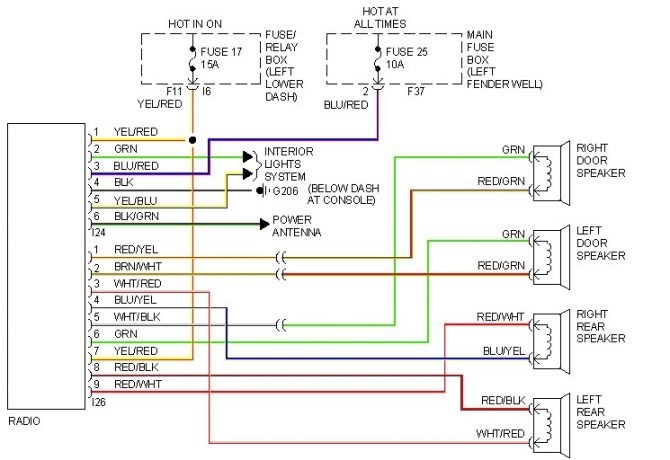 subaru wiring diagram color codes Download-Subaru Wiring Diagram Color Codes Awesome 1998 Subaru 2 5 Wiring Diagram Dolgular 4-t