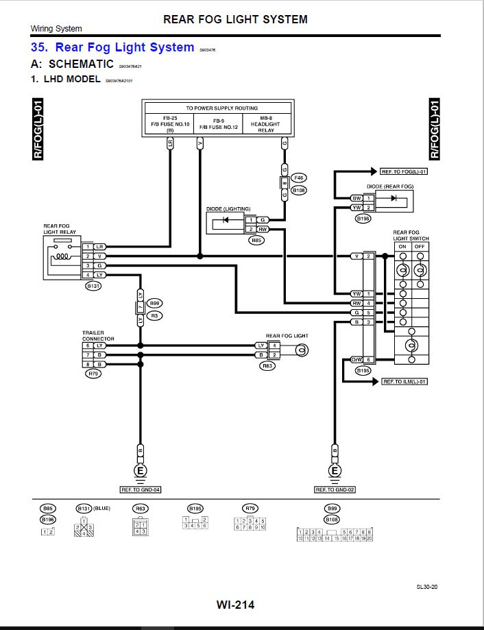 Subaru Wiring Diagram Gallery | Wiring Diagram Sample
