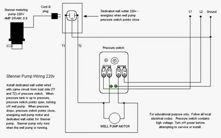 submersible pump wiring diagram Download-2014 07 14 03 30 To Well Pump Pressure Switch Wiring Diagram 8-m