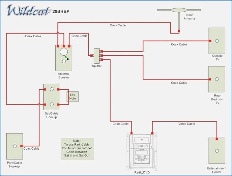 subwoofer wiring diagram Download-Wiring Diagram Od Rv Park – jmcdonaldfo 9-p