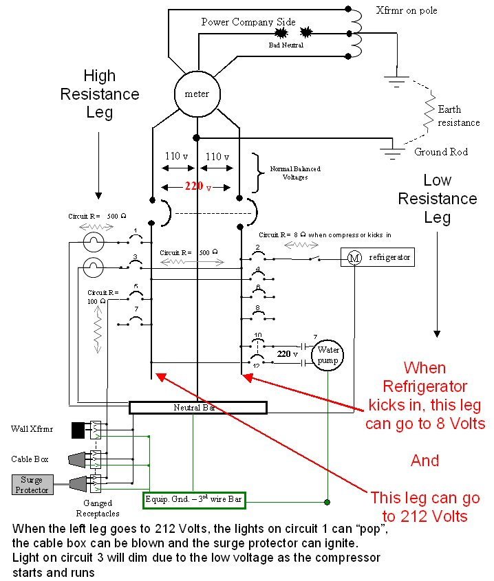 surge protector wiring diagram Download-W od Wise Get new Surge Protectors 18-t