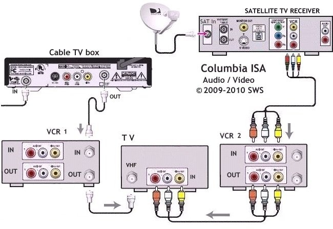 surround sound wiring diagram collection-surround sound wiring diagram  luxury wiring hookup diagrams connect tv  download  wiring diagram