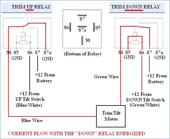 suzuki df140 wiring diagram Download-Troubleshooting Testing and Bypassing SPDT Power Trim Tilt Relays · Cat5 A Wiring Diagram suzuki df140 wiring diagram 3-g