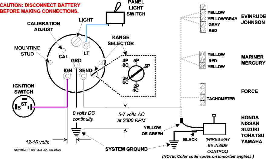 yamaha multifunction gauge wiring diagram schematics wiring diagrams u2022 rh emmawilsher co uk
