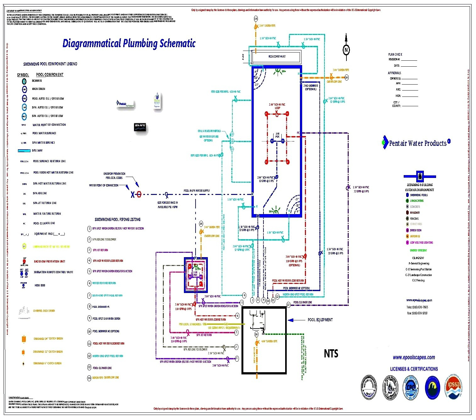 swimming pool electrical wiring diagram Collection-Wiring Diagram For Swimming Pools Yhgfdmuor intended for sizing 1514 X 1336 20-j