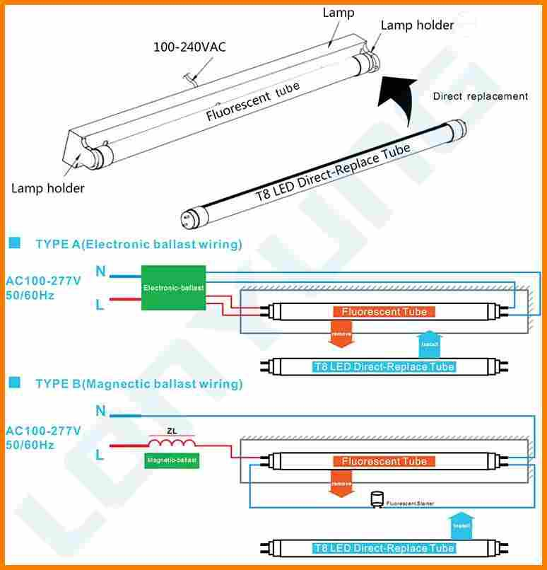 Sylvania Qtp 4x32t8 Unv isn Sc Wiring Diagram Sample