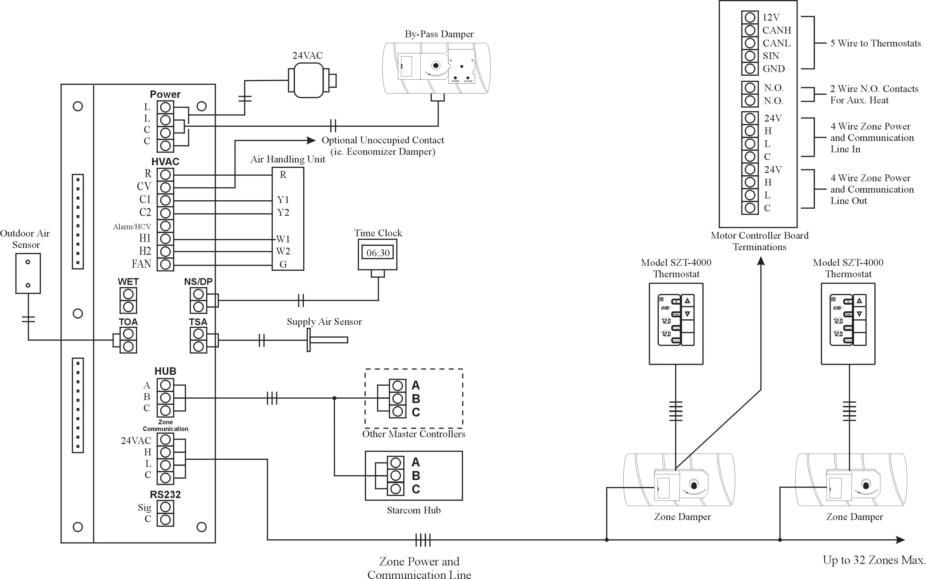 system sensor smoke detector wiring diagram collection