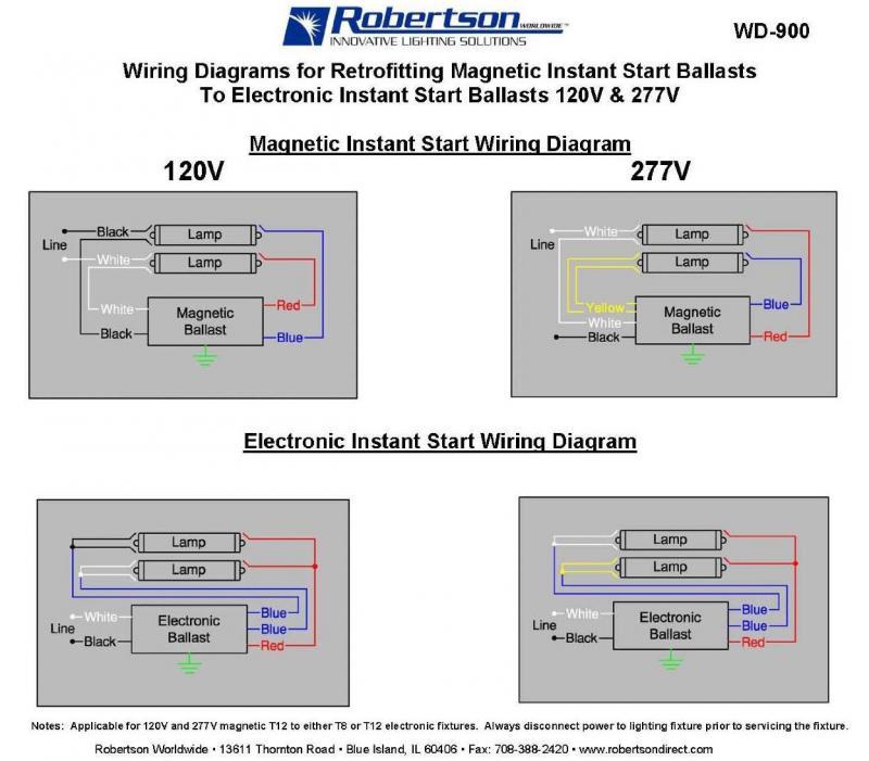 t12 ballast wiring diagram Collection-original fluorescent ballast wiring diagram robertson 3p rh aznakay info T12 Ballast Wiring Diagram Electronic Ballast Wiring Diagram 7-r