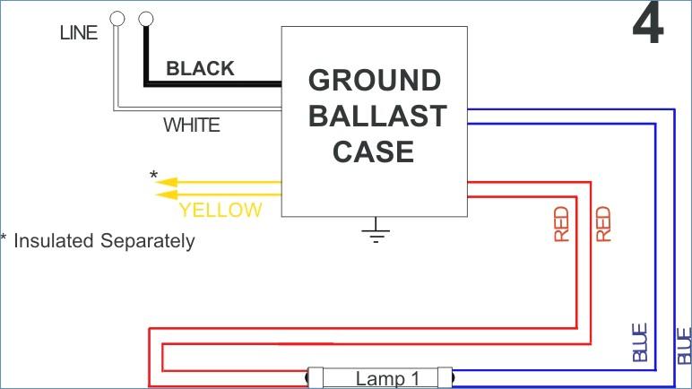 t12 ballast wiring diagram Download-Wiring Diagram Proline T12 Ballast e Bulb T12 Ballast Wiring Diagram At Blogar 1-r