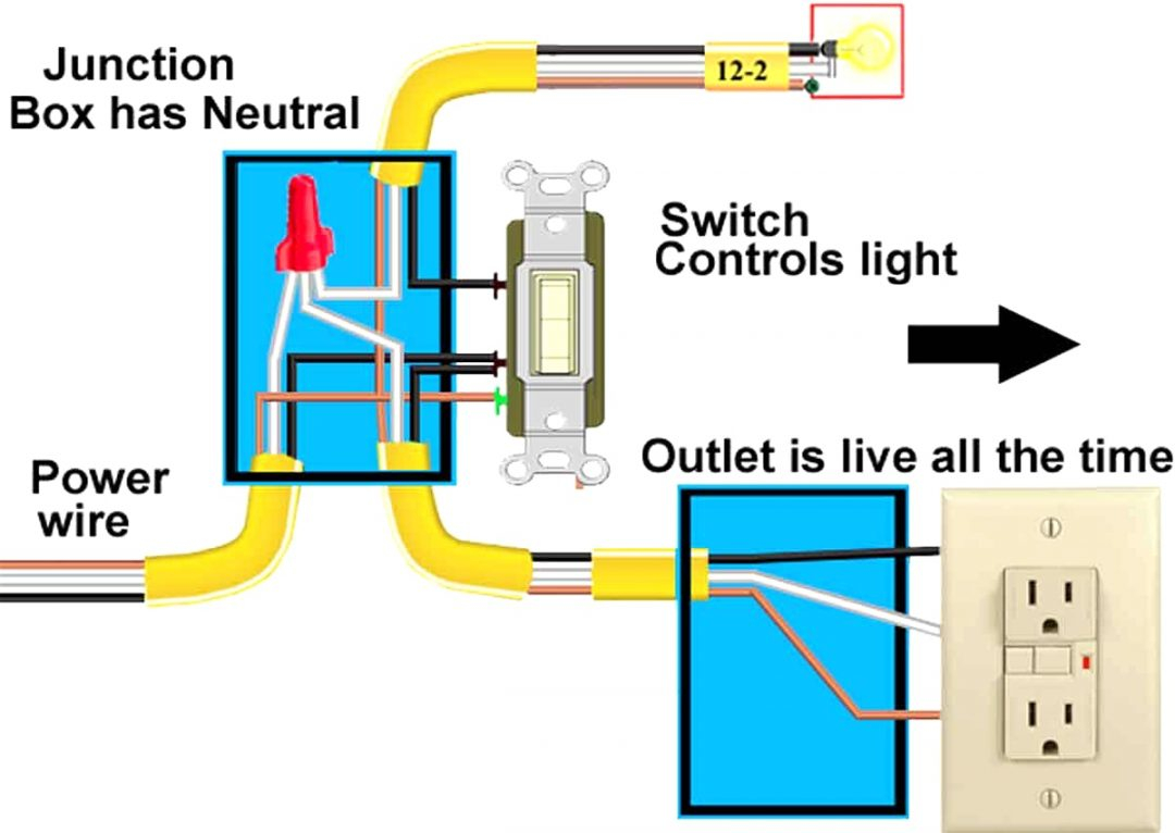 3 prong range outlet wiring diagram sample wiring. Black Bedroom Furniture Sets. Home Design Ideas