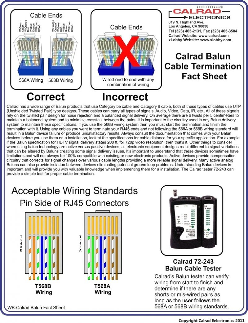 T568b Wiring Diagram Patch Panel Gallery Sample Standard Free Download Schematic Magnificent Cat6 Picture Collection 5