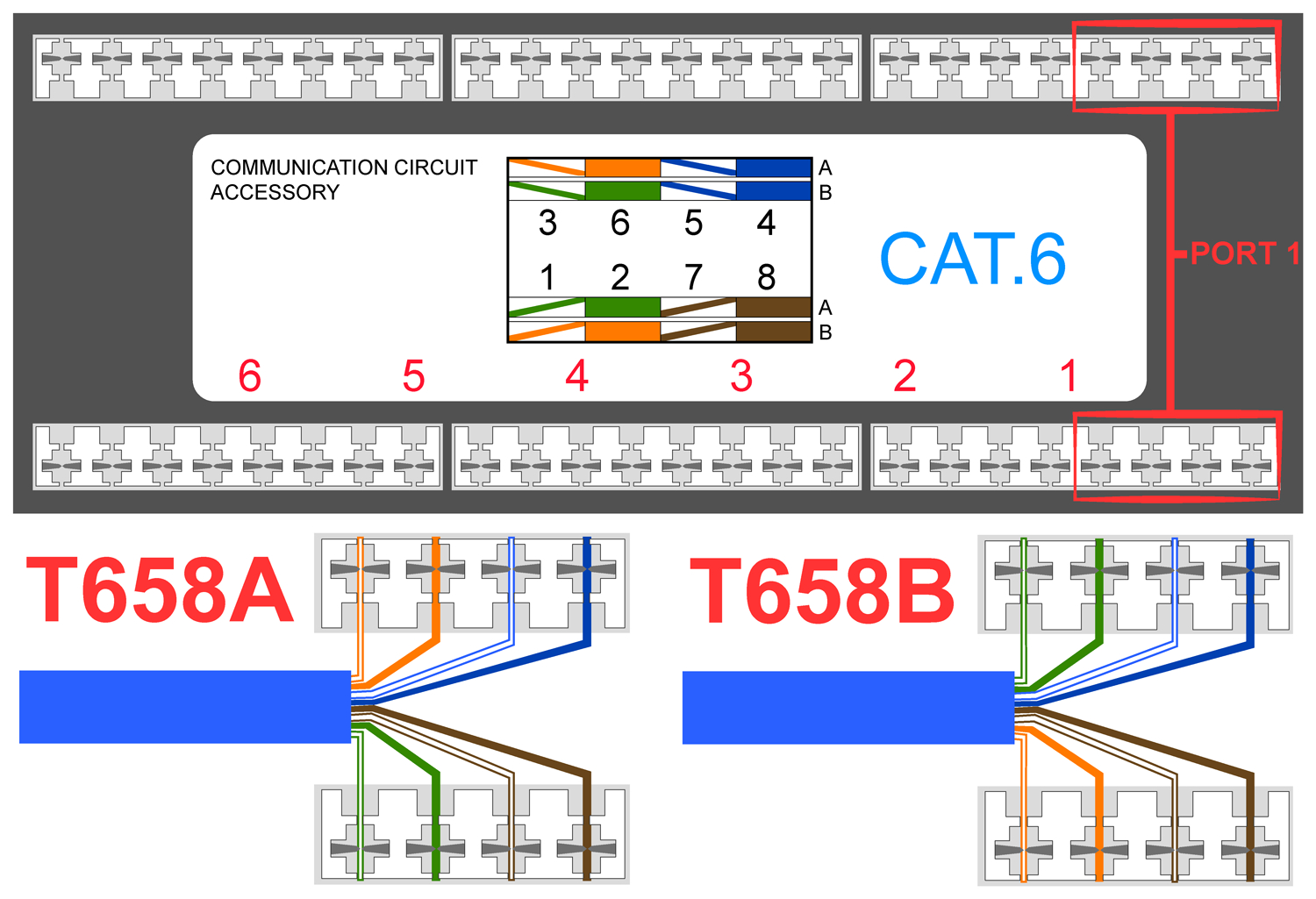 t568b wiring diagram patch panel Download-Network Wall Socket Wiring Diagram 9-o