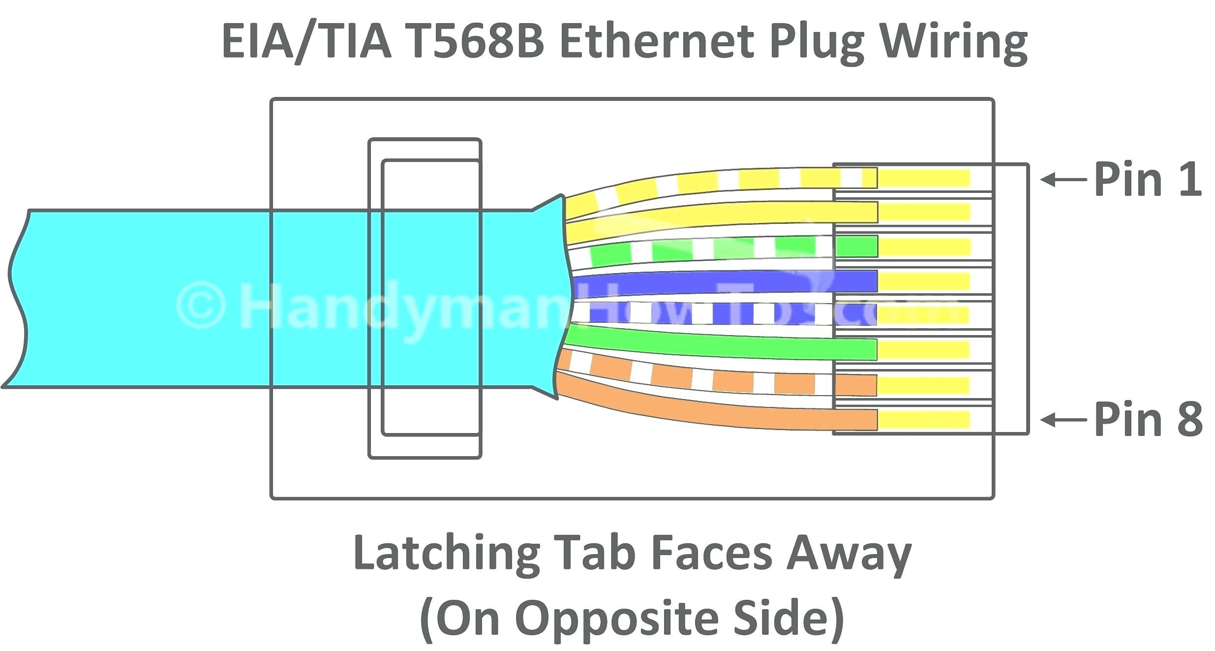 t568b wiring diagram Collection-T568b Wiring Diagram Best Inspirational T568b Wiring Diagram Diagram 2-o