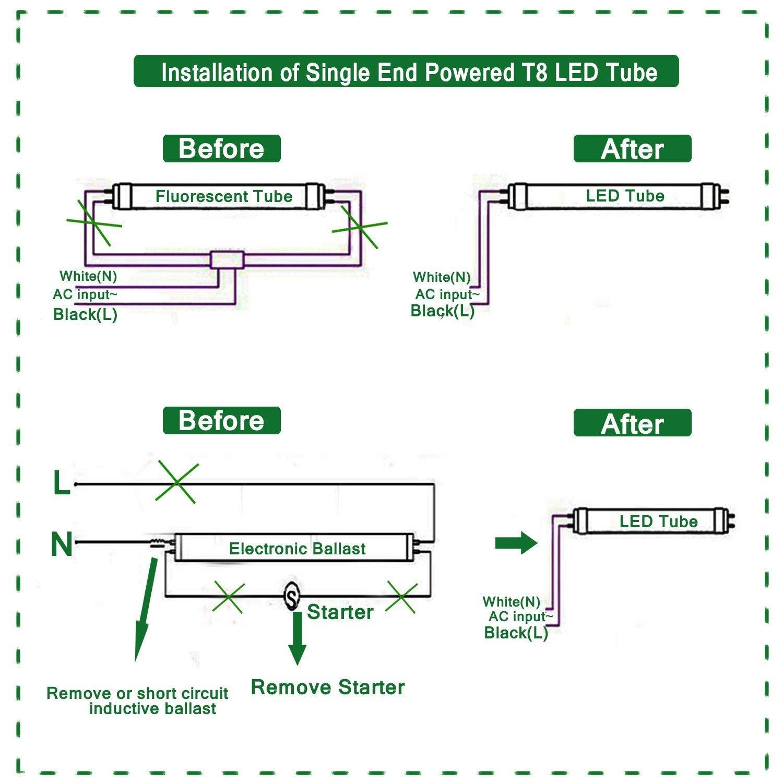 t8 led tube light wiring diagram Download-Fluro Light Wiring Diagram Australia Save Wiring Diagram Led Tube Philips Refrence T8 Led Tube Wiring Diagram 14-f
