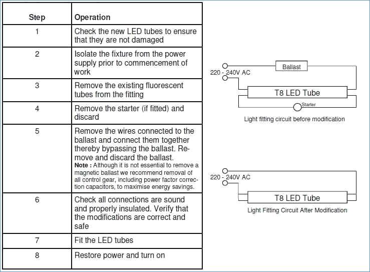 t8 led tube wiring diagram Download-Led Tube Light Circuitled Tube Light Circuitled Tube Light Circuit 8-m