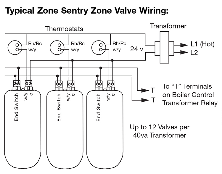 taco 3 wire zone valve wiring diagram Collection-Hydronic Heating Taco Zone Sentry Zone Valves Wiring Example 7-c