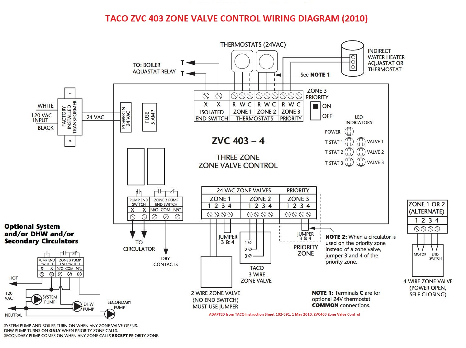 taco 3 wire zone valve wiring diagram Collection-Taci ZVC493 wiring diagram click to enlarge at InspectApedia Individual Hydronic Heating Zone Valve 7-b