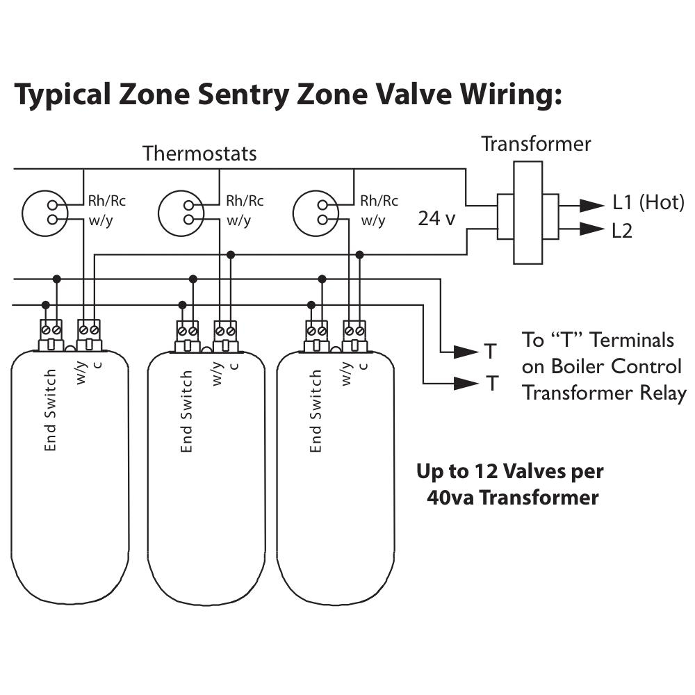 taco 571 2 wiring diagram Download-Central Boiler Taco Zone Sentry 3 Way  Valve 4