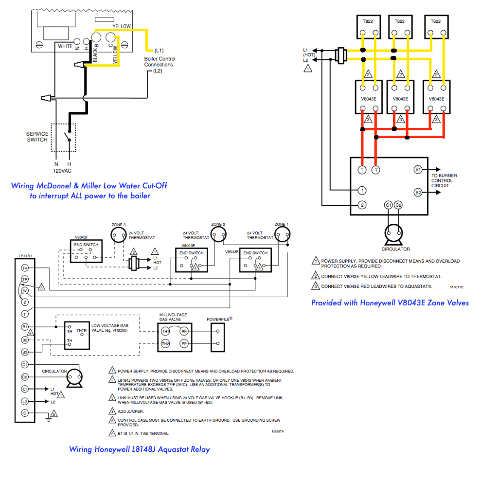 Super Hydronic Zone Valve Wiring Diagram Wiring Diagram Data Wiring Cloud Nuvitbieswglorg