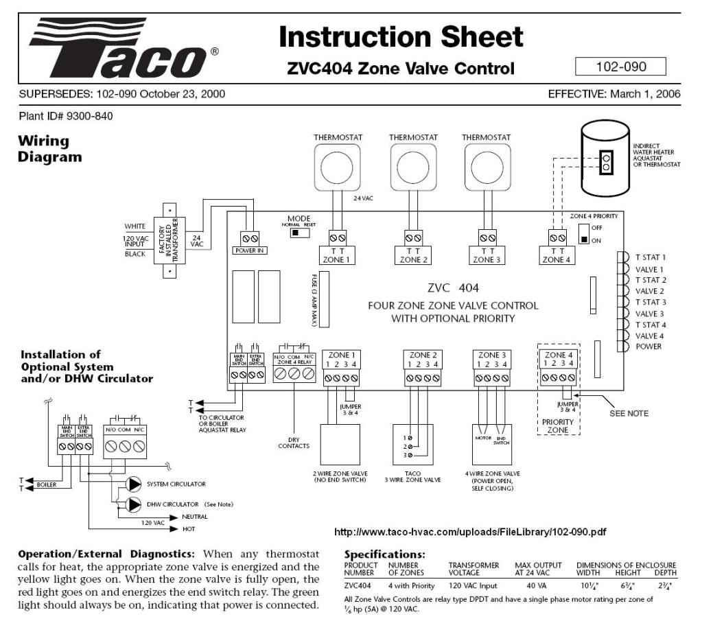 L21 30r Wiring Diagram L6 20r L14 20 Taco 571 Zone Valve Detailed Schematics L R On
