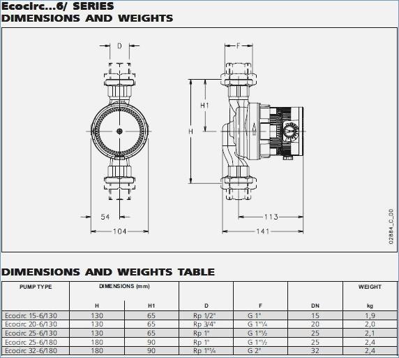 Taco Cartridge Circulator Wiring Diagram Free Wiring Diagram For You