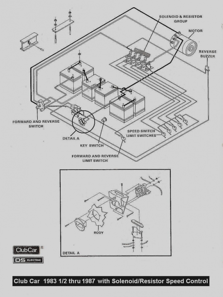 taylor dunn wiring diagram Download-Best Taylor Dunn Wiring Diagram House Diagrams 9-f