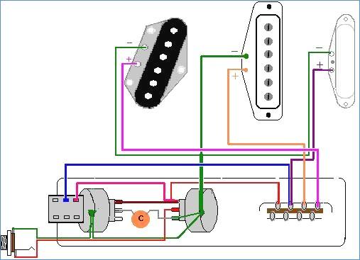 telecaster 3 pickup wiring diagram Download-Best Guitar Wiring Diagrams 3 Pickups Everything You Need 14-j