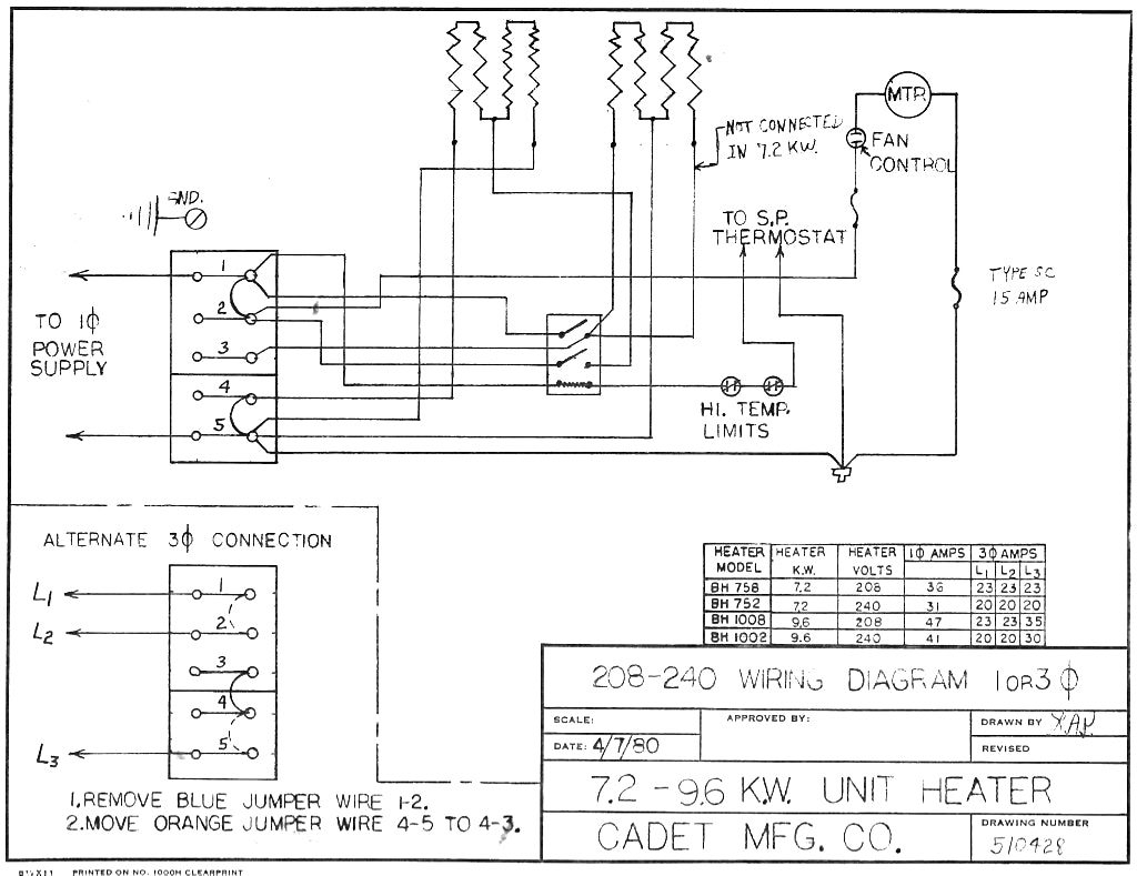 tempstar heat pump wiring diagram sample wiring diagram sample rh faceitsalon com wiring diagram for tempstar heat pump