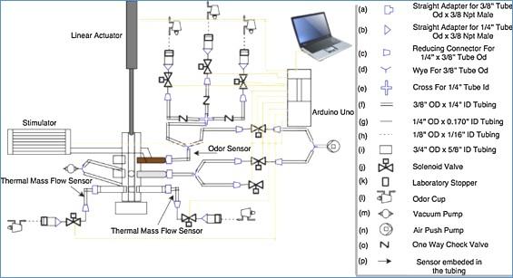 tempstar heat pump wiring diagram Collection-York Heat Pump Wiring Diagram Model E1hb 12-s