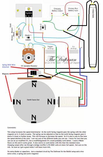tesla wiring diagram Download-tesla bifilar coil free energy Cerca con Google 13-r