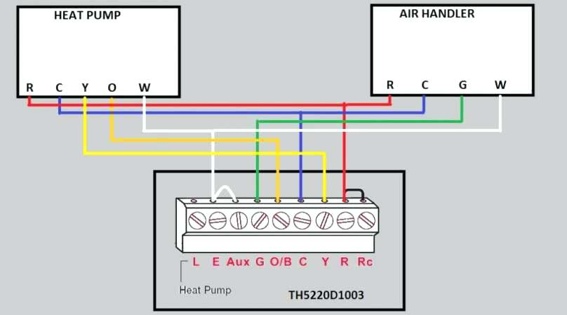 Th5220d1029 wiring diagram download wiring diagram sample wiring diagram images detail name th5220d1029 wiring diagram honeywell thermostat th5220d1029 wiring diagram inspirational cheapraybanclubmaster Choice Image