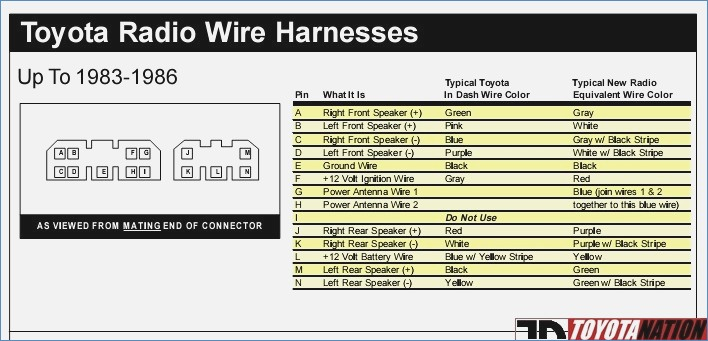 toyota pickup radio wiring harness diagram simple electronic rh wiringdiagramone today Toyota Wiring Diagrams Color Code 1982 Toyota Pickup Wiring Diagram