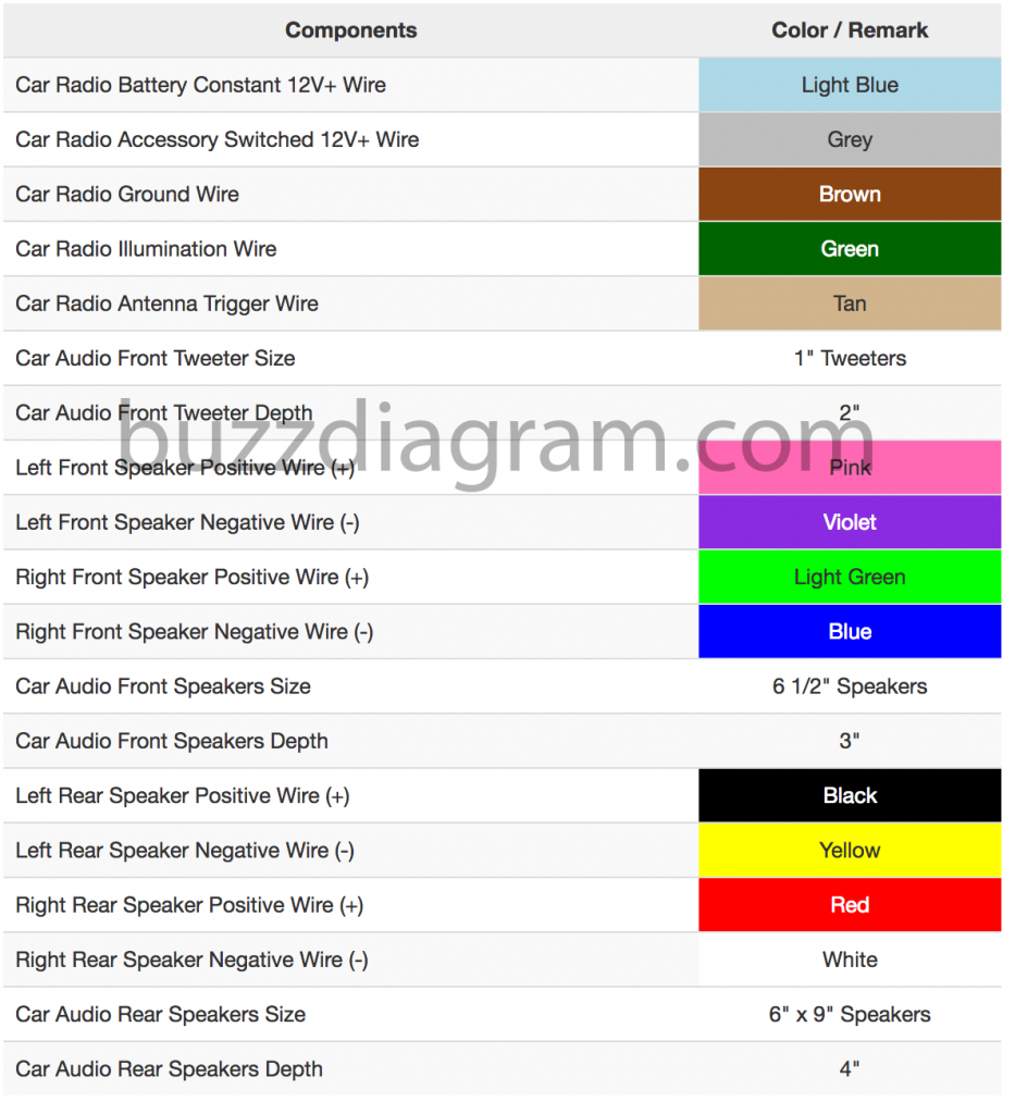 Toyota Corolla Stereo Wiring Diagram Collection Sample Radio Download Yota Free Car Bright