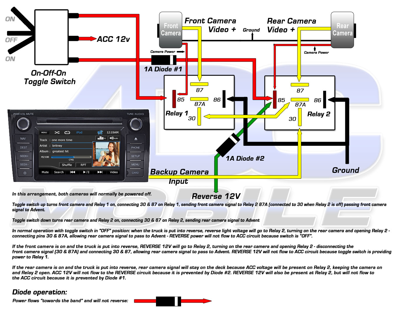 Toyota Tundra Backup Camera Wiring Diagram Sample 2014 Oem Amp Download Look Rightcamera Front