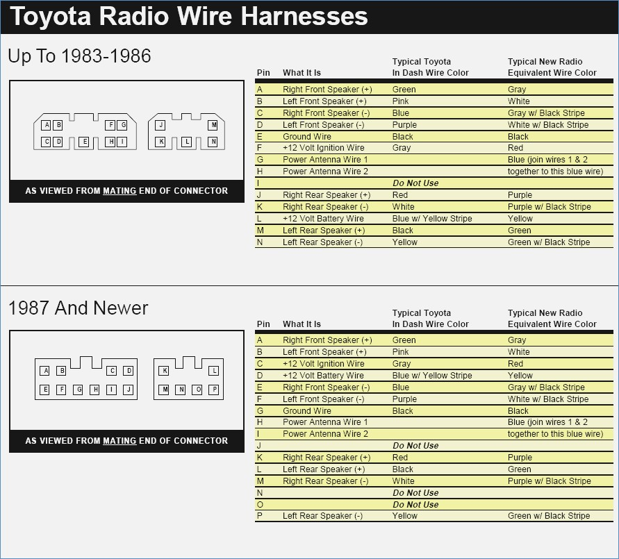 2000 Toyota Camry Radio Wiring Harness - Wiring Diagram Value on 2008 honda element stereo, 2008 jeep compass stereo, 2008 mazda 6i stereo, 2005 toyota camry stereo, 1996 toyota camry stereo, 2006 toyota camry stereo, 1998 toyota camry stereo, 1994 toyota camry stereo, 2007 toyota camry stereo, 2008 honda fit stereo, 2000 toyota tundra stereo, 2000 toyota camry stereo, 2008 mazda miata stereo, 2008 pontiac g6 stereo, 2004 toyota camry stereo, 2008 nissan xterra stereo, 2008 saab 9-3 stereo, 1999 toyota camry stereo, 2001 toyota camry stereo, 2008 dodge avenger stereo,