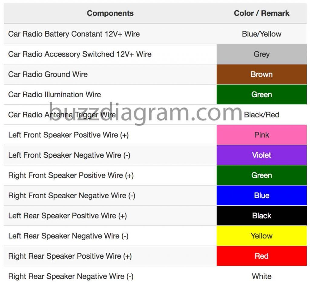 toyota tundra stereo wiring diagram Download-Full Size of choosing  Aftermarket Stereo Wiring Installation Is. DOWNLOAD. Wiring Diagram ...