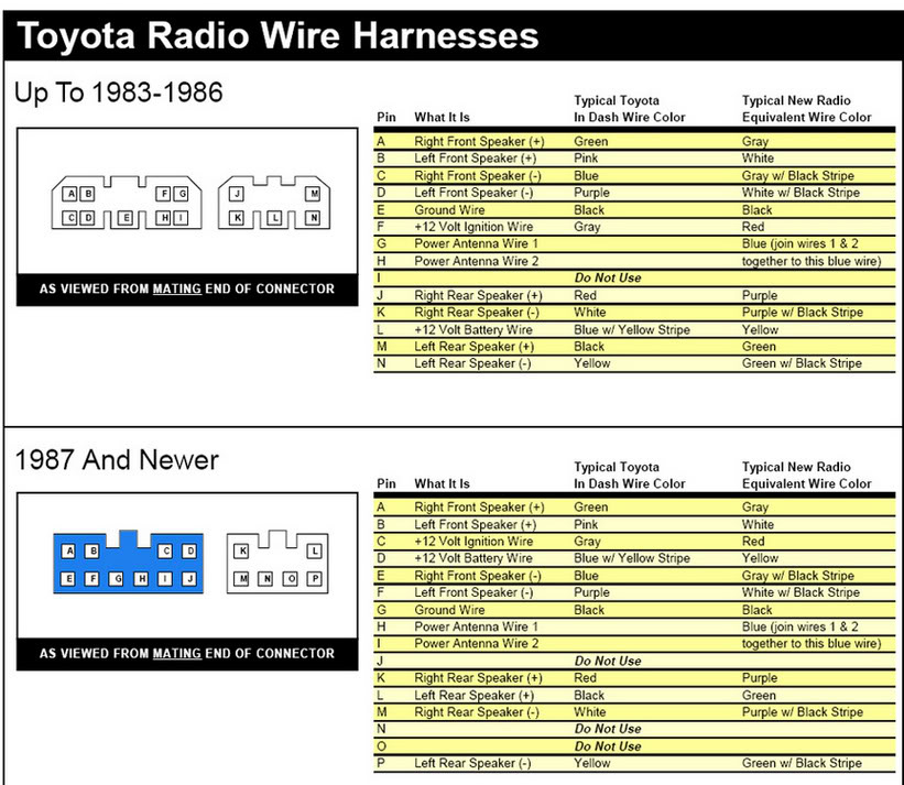 toyota tundra stereo wiring diagram Collection-[ IMG] 3-p