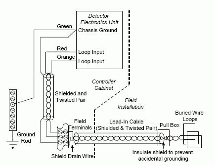 traffic signal cabinet wiring diagram Collection-Traffic Signal Cabinet Wiring Diagram for Traffic Detector Handbook 10-h