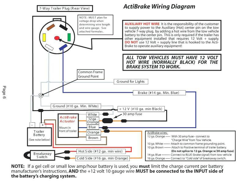 Trail Tech Dump Trailer Wiring Schematic - Data Wiring Diagrams •