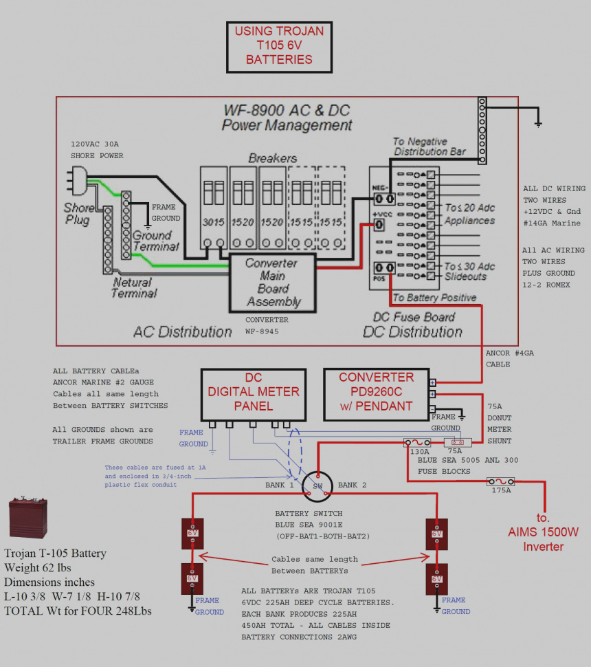 Trail King Trailer Wiring Diagram Gallery
