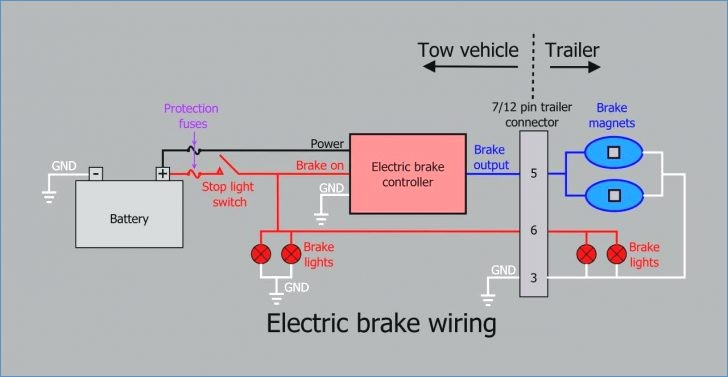 trailer wiring diagram with electric brakes Download-Pj Trailer Wiring Diagram Car 6 Way Plug Best 7 Round Wir 18-t
