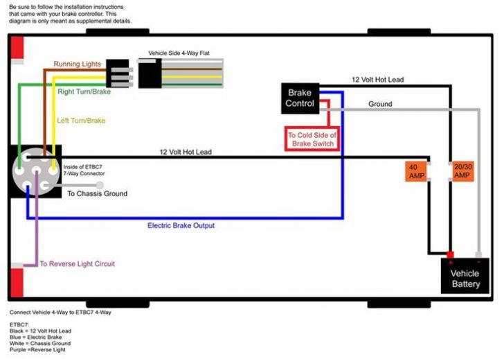 trailer wiring diagram with electric brakes Download-Trailer Wiring Diagram 4 Way Flat 12-m
