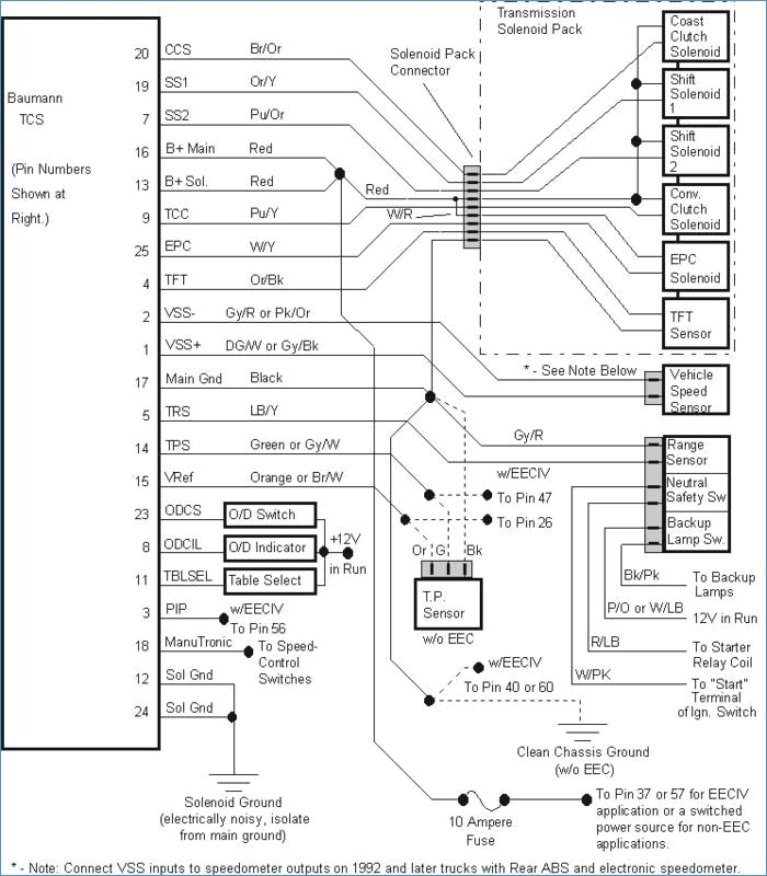 truck wiring diagram Download-2008 ford Expedition Parts Diagram Fresh 2006 ford Expedition Wiring Diagram 0d 11-k