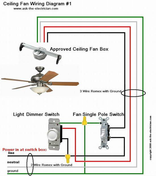 United Cool Air Wiring Diagram Sample Wiring Diagram Sample
