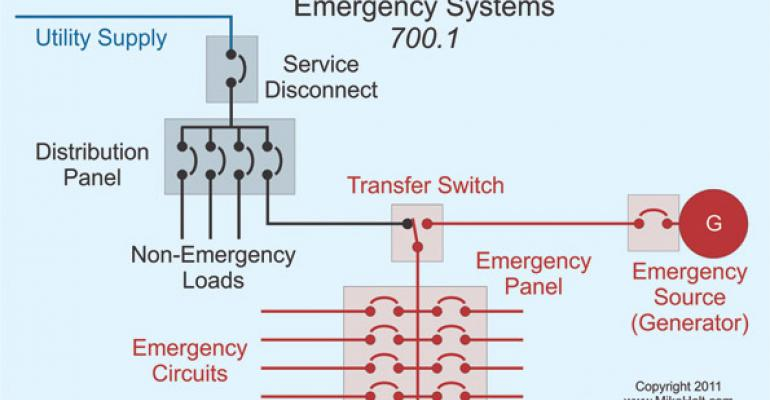 ups maintenance bypass switch wiring diagram Download-Emergency Systems and the NEC 17-l