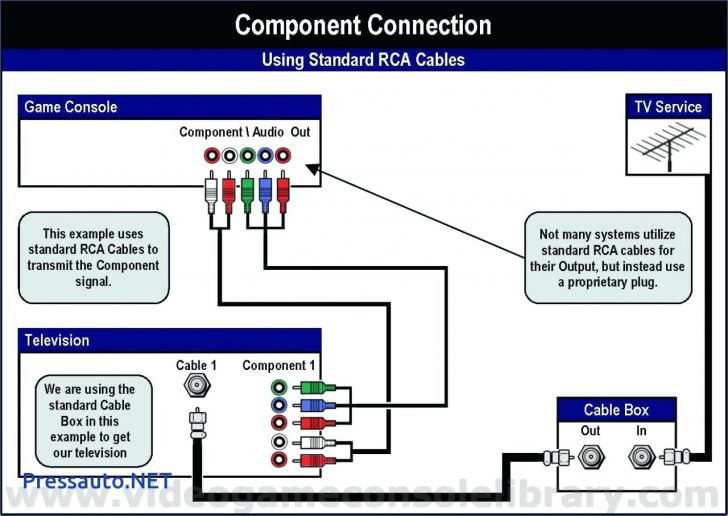 Vehicle trailer wiring diagram sample wiring diagram sample vehicle trailer wiring diagram download how to install trailer wiring car inspirational speaker cable wiring download wiring diagram asfbconference2016 Gallery
