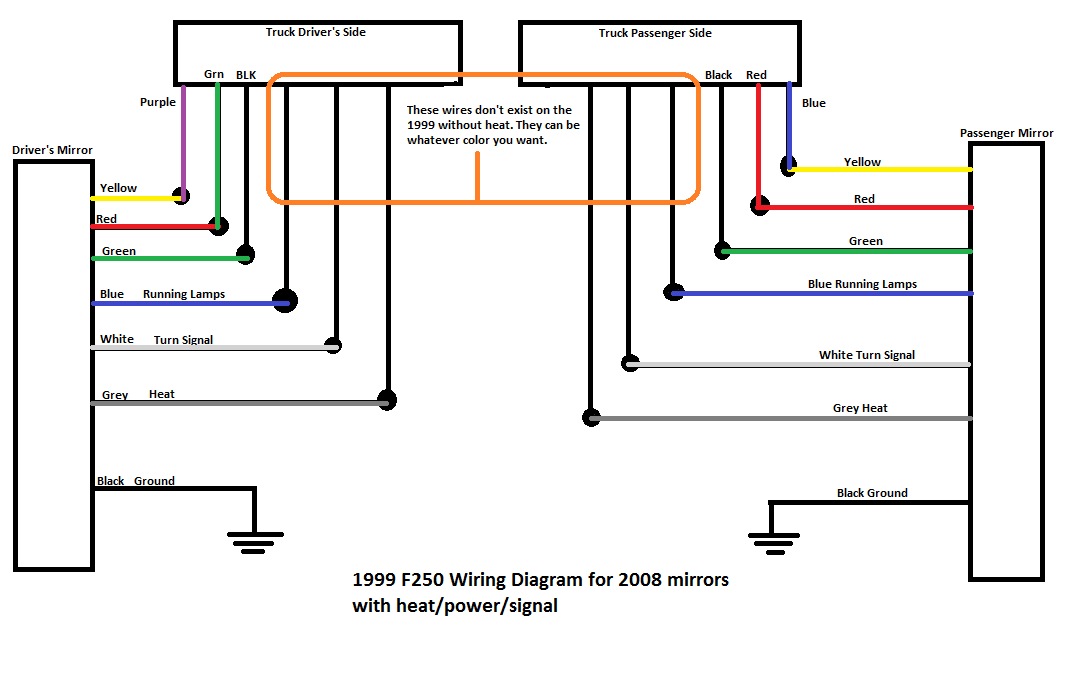 Mirror Wiring Diagram | Wiring Diagram on